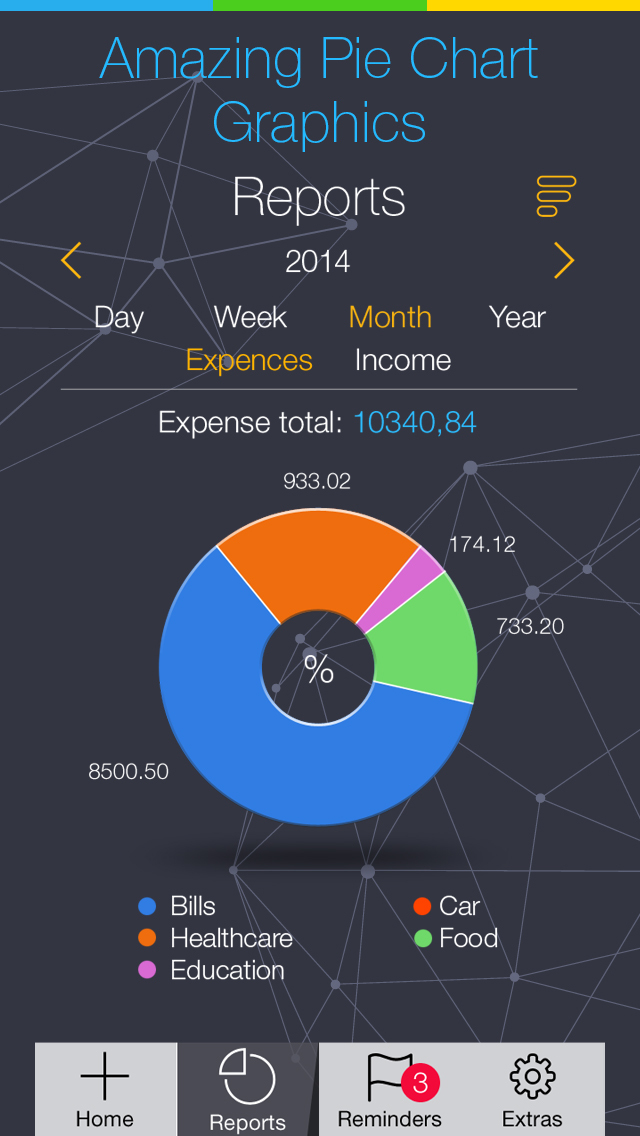 Budget King - Personal Finance & Money Management for iPhone screenshot 3