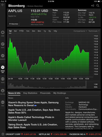Bloomberg for iPad screenshot 3