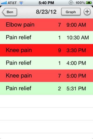 Chronic Pain Diary - náhled