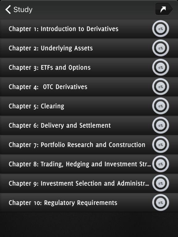 Derivatives Mock Tests screenshot 7