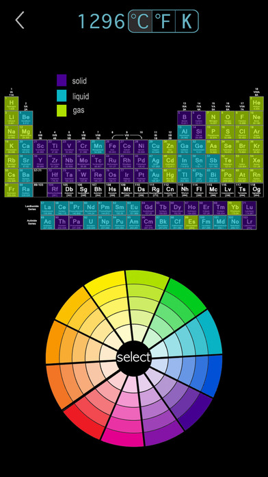 The Periodic Table - Chemistry screenshot 3