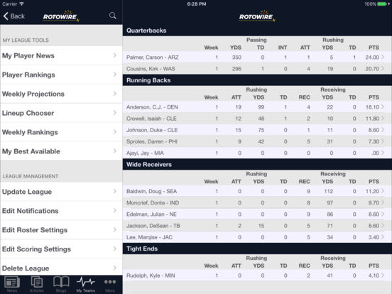 RotoWire Fantasy Football Assistant 2017 screenshot 7