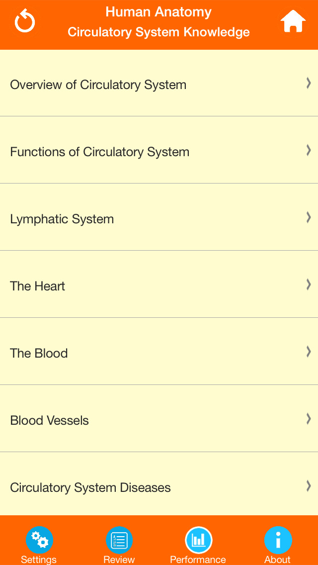Anatomy : Circulatory System screenshot 2