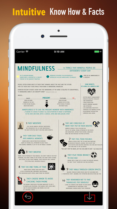 Mindfulness Practice-Tips and Tutorial screenshot 1