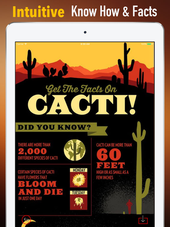 Cacti Identification Guides-Tips and Tutorial screenshot 6