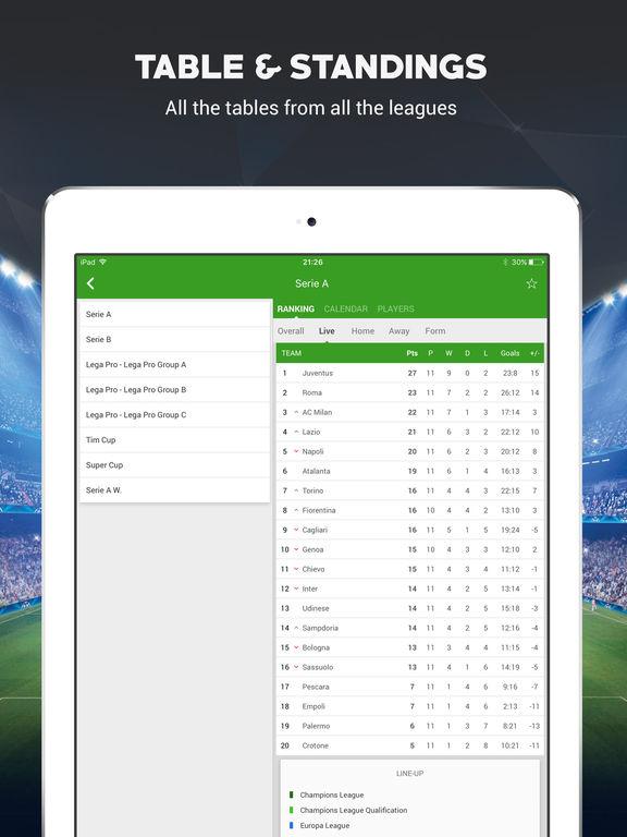 Live Soccer Scores -Skores screenshot 10