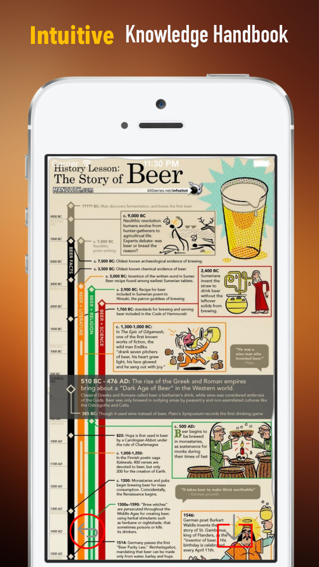 Beer 101: Quick Study Reference with Video Lessons and Tasting Guide screenshot 1