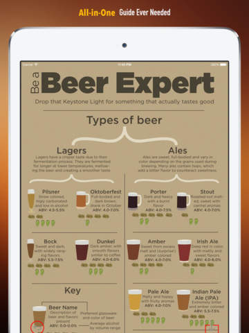 Beer 101: Quick Study Reference with Video Lessons and Tasting Guide screenshot 7