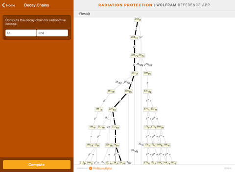 Wolfram Radiation Protection Reference App screenshot 7