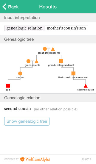 Wolfram Genealogy & History Research Assistant screenshot 3
