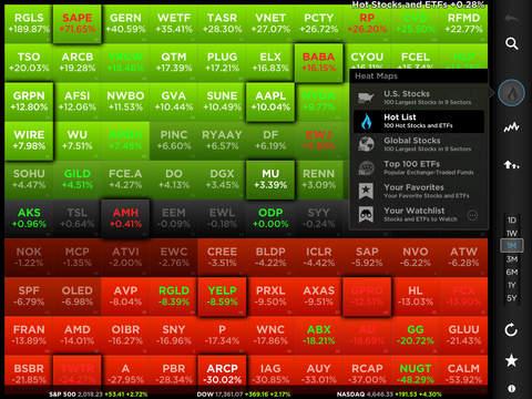 StockTouch screenshot 7