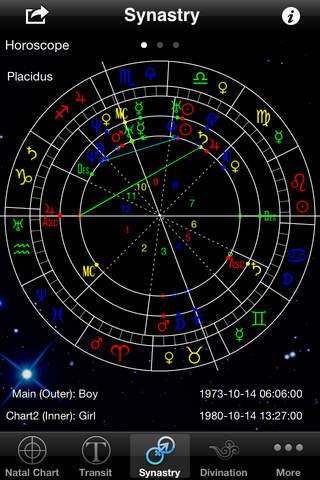 Easy Astro Astrology - náhled
