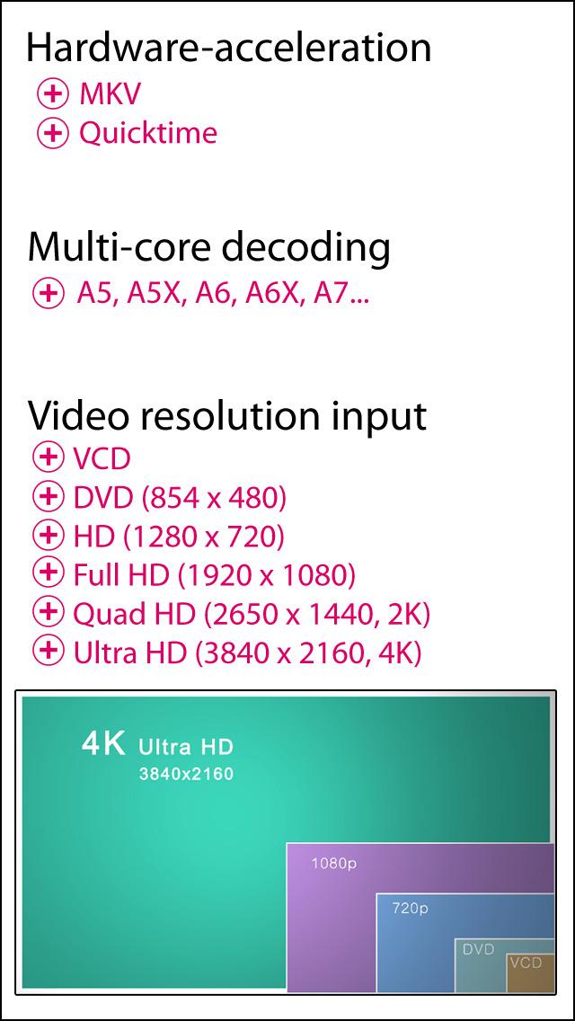 HD Player screenshot 2