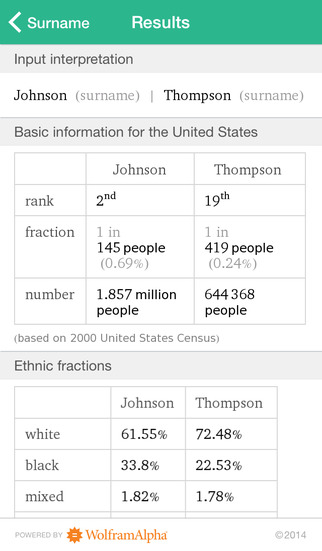 Wolfram Genealogy & History Research Assistant screenshot 4