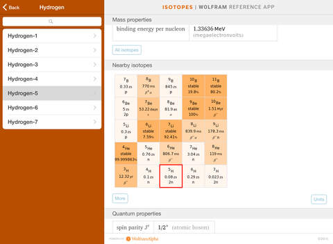 Wolfram Isotopes Reference App screenshot 9