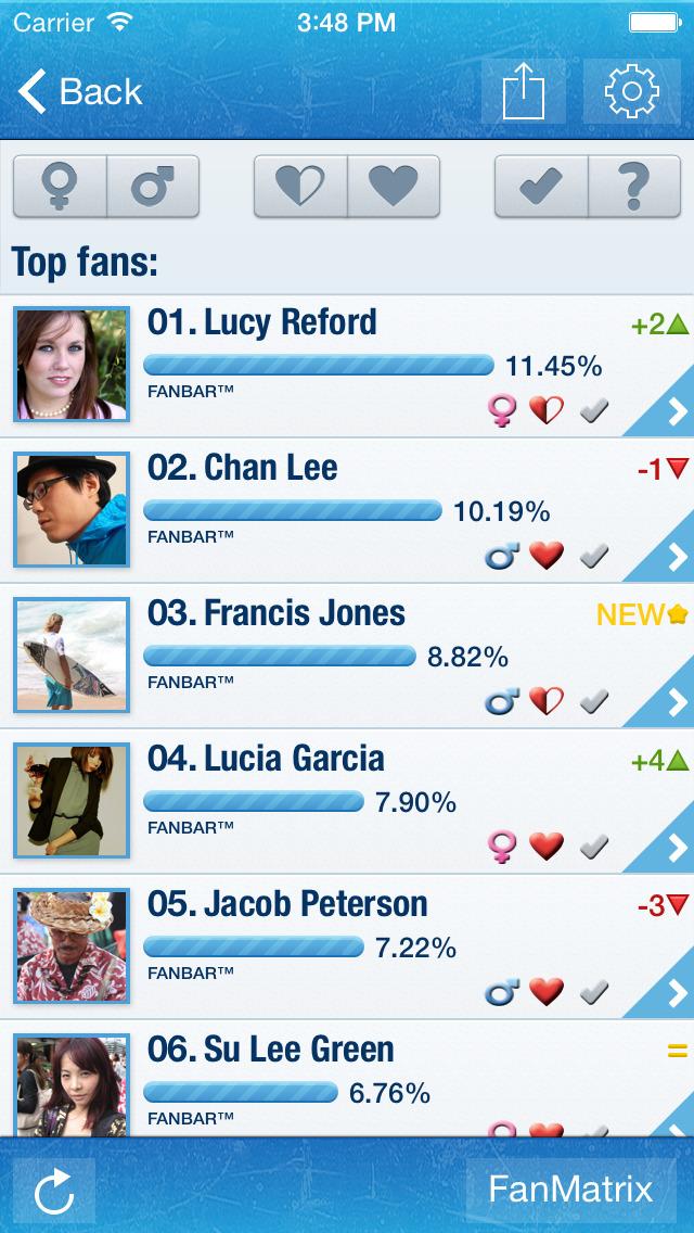 MyTopFans Pro - Social Tracker screenshot #2