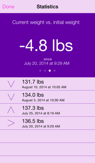 Weightrack - Record your weight, track your progress screenshot 4