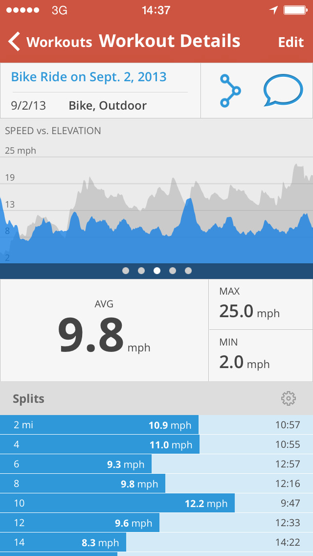 Map My Ride by Under Armour | Apps | 148Apps Map My Ride on