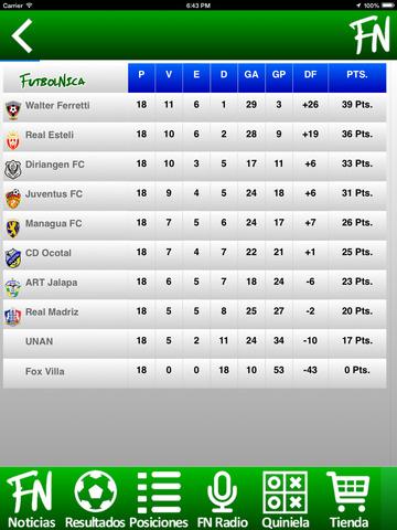 FutbolNica - fútbol Nicaragüense screenshot 9