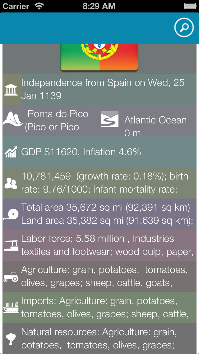 World Factbook HD screenshot 5