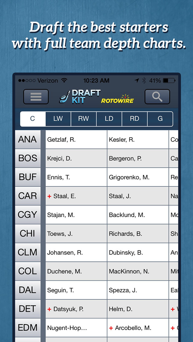 RotoWire Fantasy Hockey Draft Kit 2014 screenshot 2