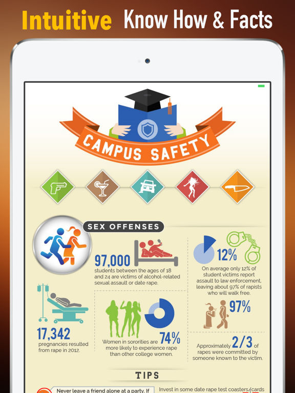 Campus Safety:Campus Guide and Tips screenshot 6