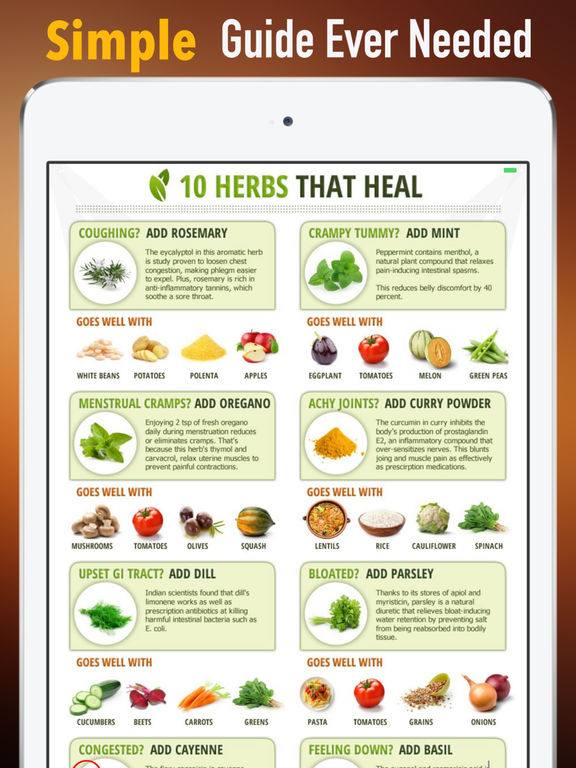 Organic Medicinal Herb:Ultimate Guide screenshot 6