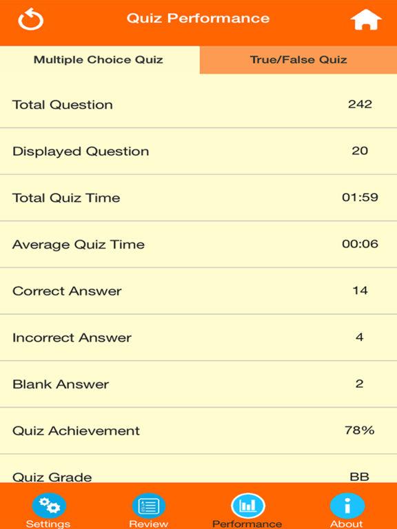Anthropology Quiz screenshot 10