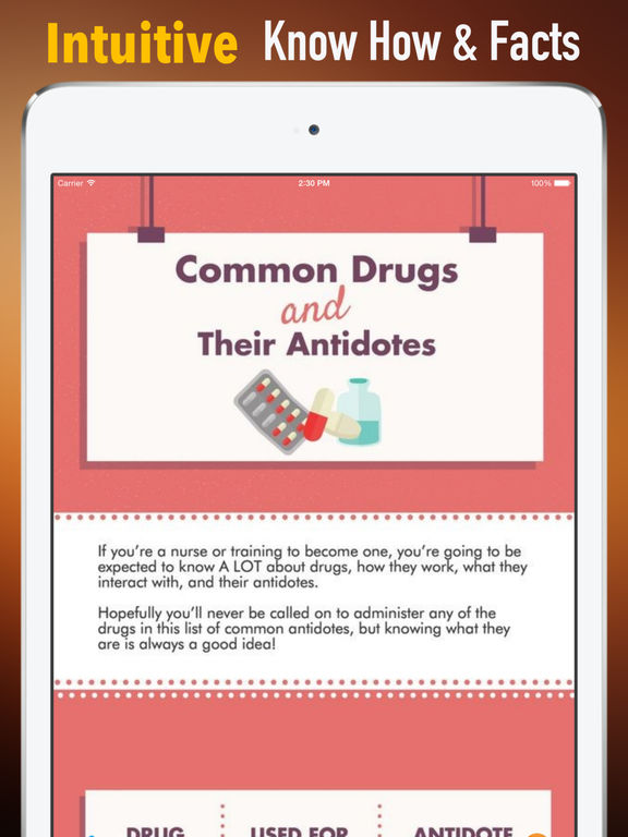 Nursing Drug:Handbook,Guide and Top News screenshot 6